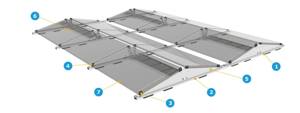 Solar Construct Nederland - RoFast Oost-West plat dak montagesysteem exploded view